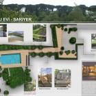 Ekşioğlu Evi, Sarıyer, İstanbul (1/8)